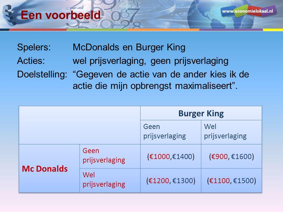 """www.economielokaal.nl Een voorbeeld Spelers: McDonalds en Burger King Acties: wel prijsverlaging, geen prijsverlaging Doelstelling:""""Gegeven de actie v"""