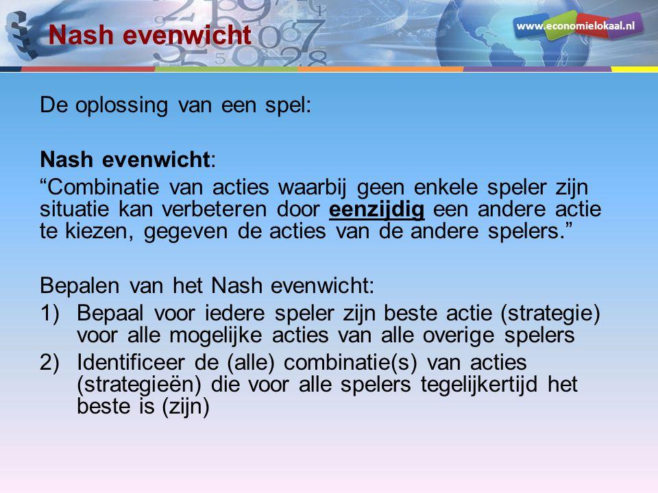 """www.economielokaal.nl Nash evenwicht De oplossing van een spel: Nash evenwicht: """"Combinatie van acties waarbij geen enkele speler zijn situatie kan ve"""