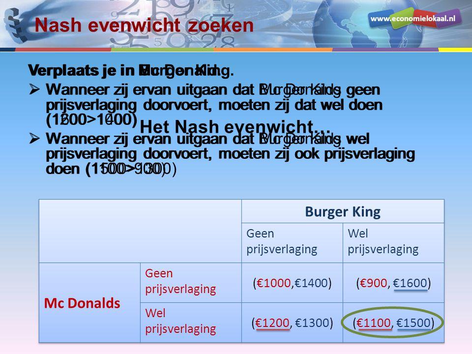 www.economielokaal.nl Nash evenwicht zoeken Verplaats je in Mc Donald.  Wanneer zij ervan uitgaan dat Burger King geen prijsverlaging doorvoert, moet
