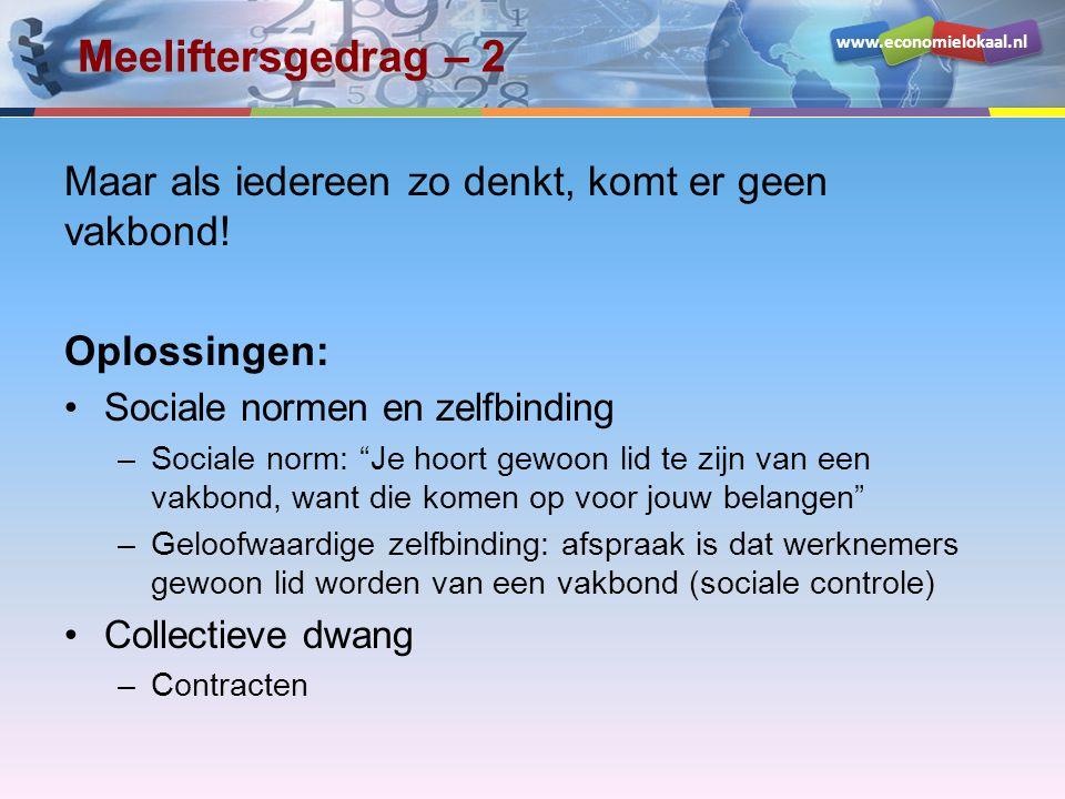 www.economielokaal.nl Meeliftersgedrag – 2 Maar als iedereen zo denkt, komt er geen vakbond! Oplossingen: Sociale normen en zelfbinding –Sociale norm:
