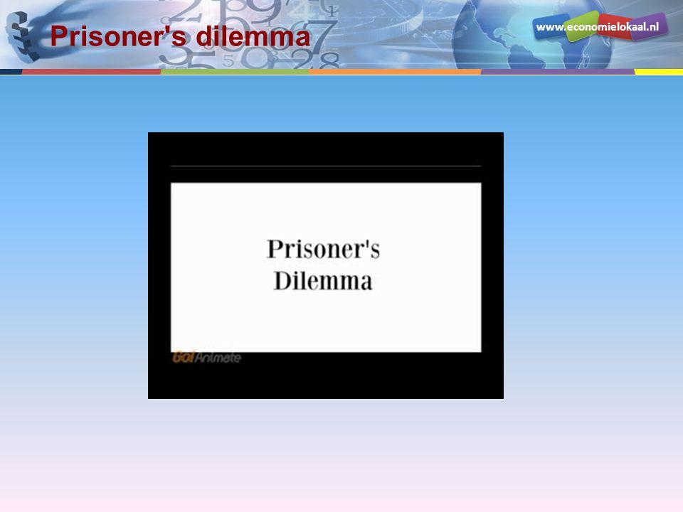 www.economielokaal.nl Prisoner s dilemma – 1 Situatie: cafébaas Eduard de Roos is vermoord twee verdachten: Theo G.