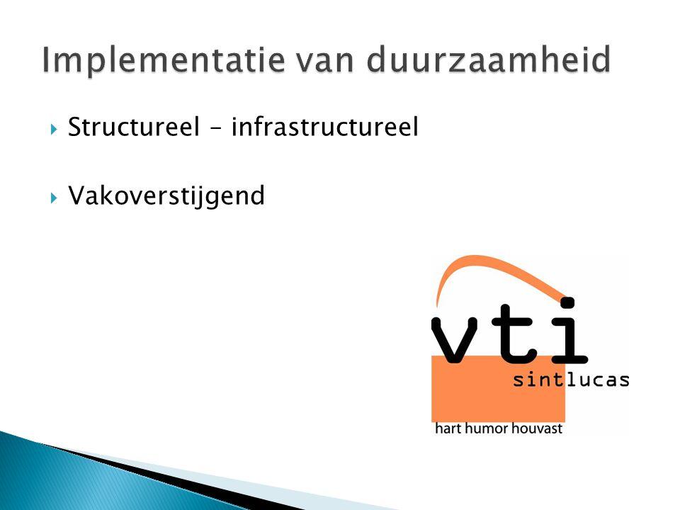  Structureel – infrastructureel  Vakoverstijgend