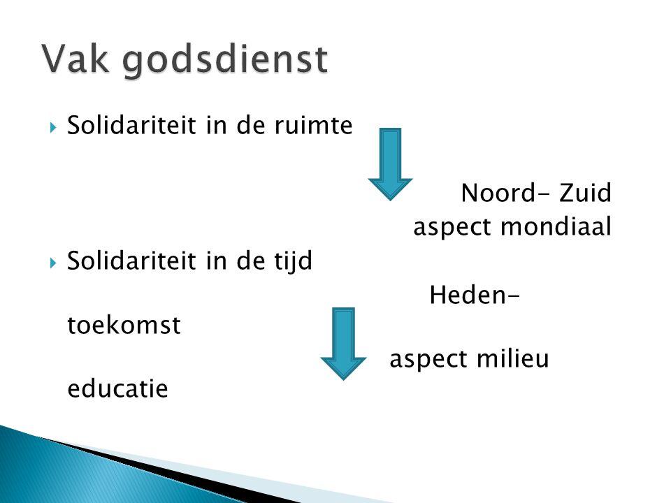  Solidariteit in de ruimte Noord- Zuid aspect mondiaal  Solidariteit in de tijd Heden- toekomst aspect milieu educatie