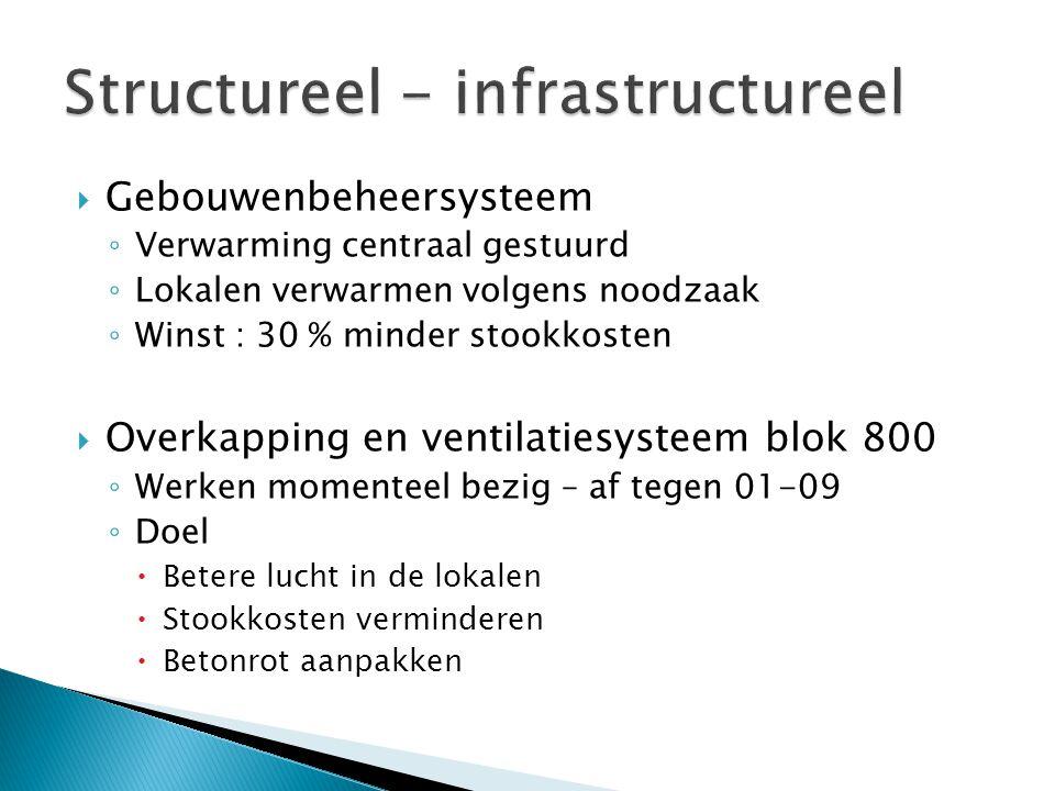  Gebouwenbeheersysteem ◦ Verwarming centraal gestuurd ◦ Lokalen verwarmen volgens noodzaak ◦ Winst : 30 % minder stookkosten  Overkapping en ventila