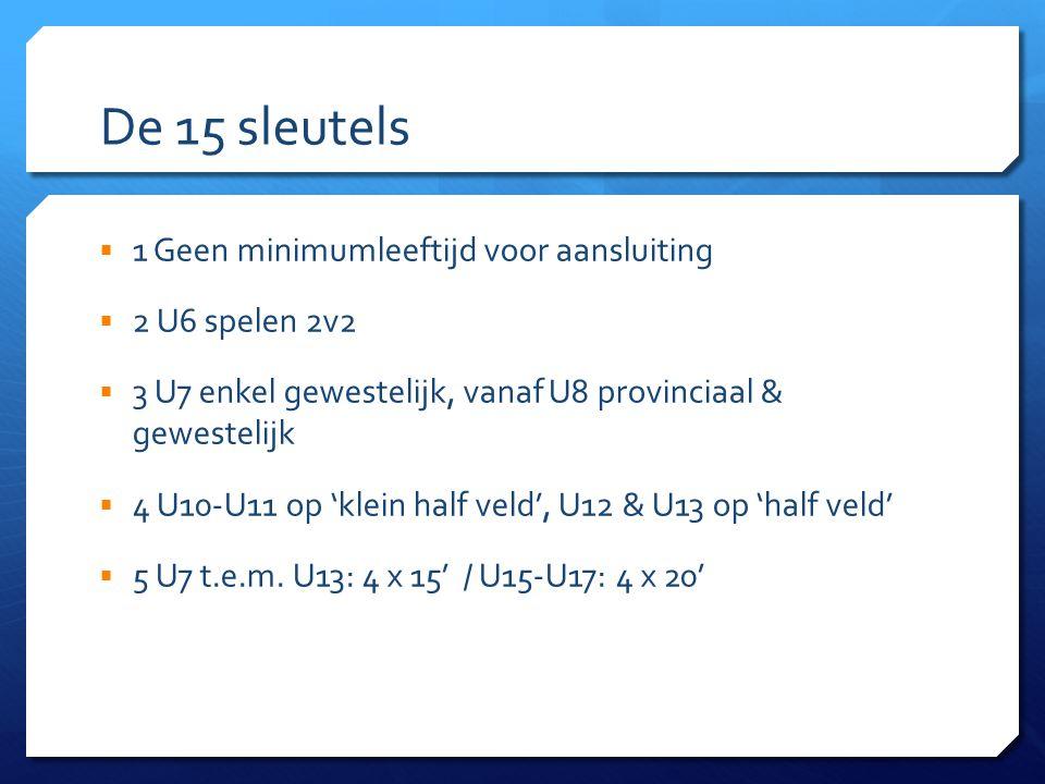 De 15 sleutels  1 Geen minimumleeftijd voor aansluiting  2 U6 spelen 2v2  3 U7 enkel gewestelijk, vanaf U8 provinciaal & gewestelijk  4 U10-U11 op