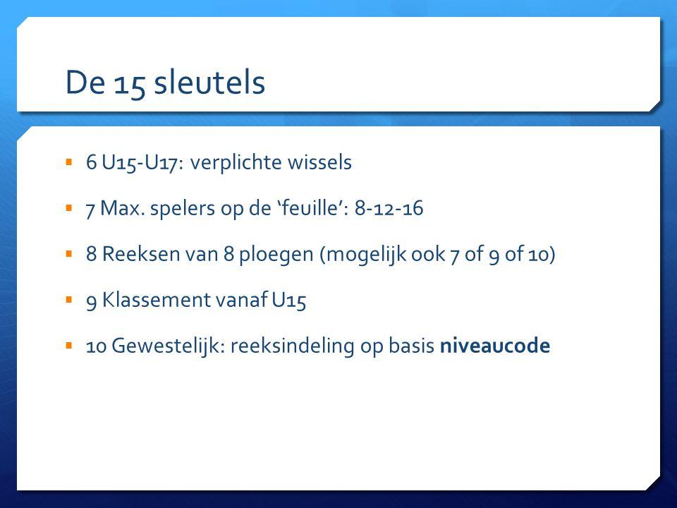 De 15 sleutels  6 U15-U17: verplichte wissels  7 Max. spelers op de 'feuille': 8-12-16  8 Reeksen van 8 ploegen (mogelijk ook 7 of 9 of 10)  9 Kla
