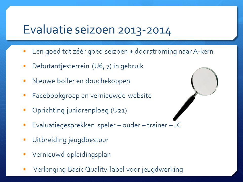 Evaluatie seizoen 2013-2014  Een goed tot zéér goed seizoen + doorstroming naar A-kern  Debutantjesterrein (U6, 7) in gebruik  Nieuwe boiler en dou