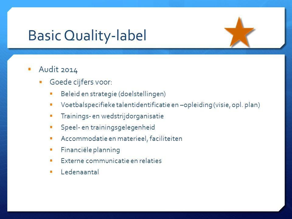 Basic Quality-label  Audit 2014  Goede cijfers voor:  Beleid en strategie (doelstellingen)  Voetbalspecifieke talentidentificatie en –opleiding (v