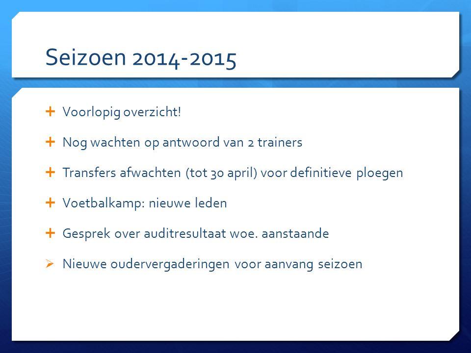 Seizoen 2014-2015  Voorlopig overzicht!  Nog wachten op antwoord van 2 trainers  Transfers afwachten (tot 30 april) voor definitieve ploegen  Voet