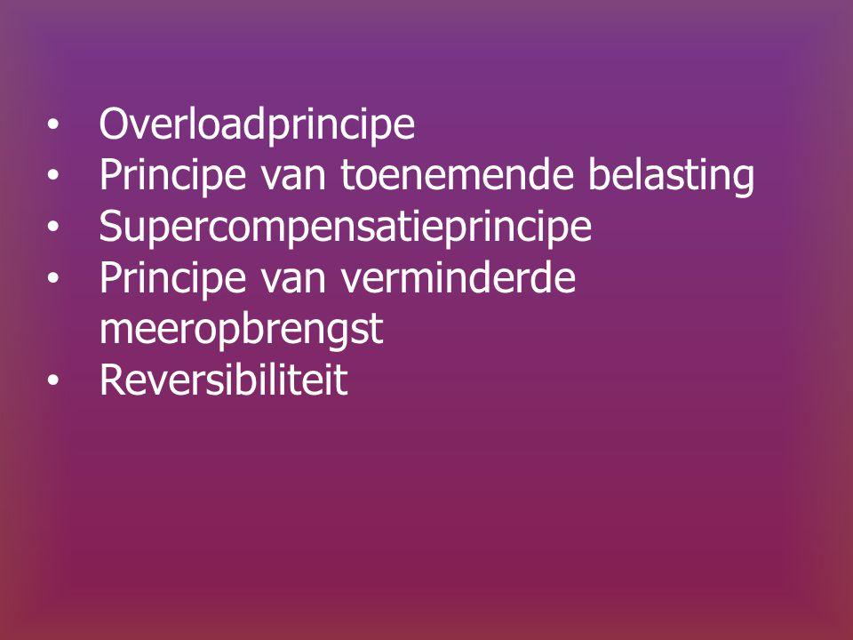 Overloadprincipe Principe van toenemende belasting Supercompensatieprincipe Principe van verminderde meeropbrengst Reversibiliteit