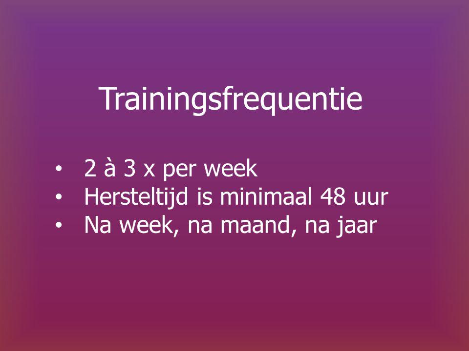 Trainingsfrequentie 2 à 3 x per week Hersteltijd is minimaal 48 uur Na week, na maand, na jaar