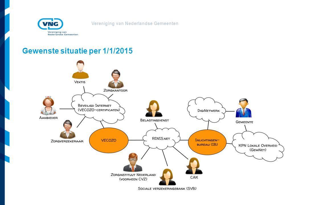 Vereniging van Nederlandse Gemeenten Gewenste situatie per 1/1/2015