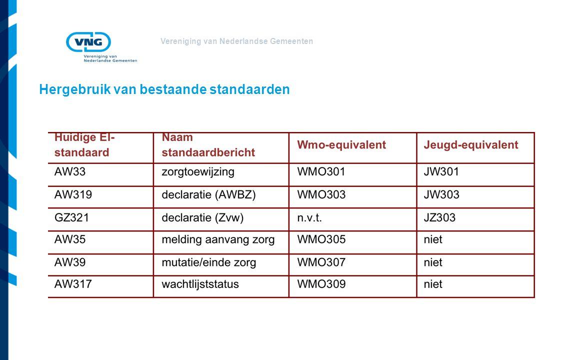 Vereniging van Nederlandse Gemeenten Hergebruik van bestaande standaarden