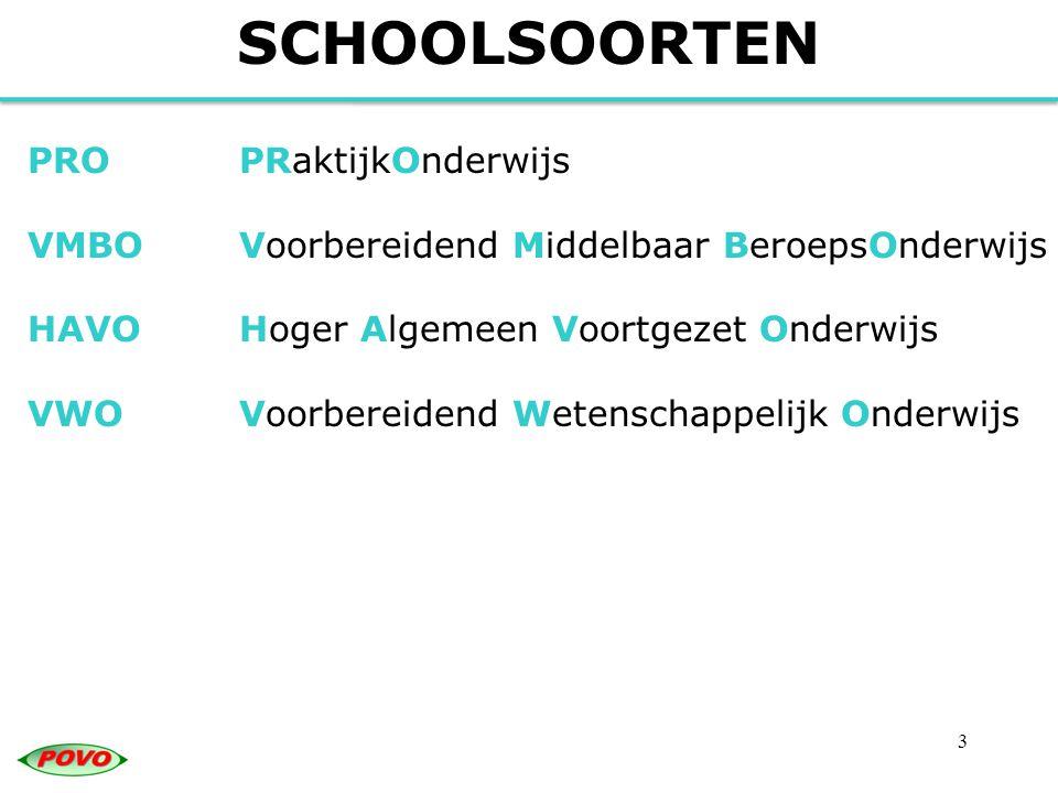 Capaciteitenonderzoek  de Schoolvragenlijst (SAQI)  de NIO-toets  de toetsen voor technisch lezen, spelling, begrijpend lezen en rekenen -eind november 2011 tot en met januari 2012