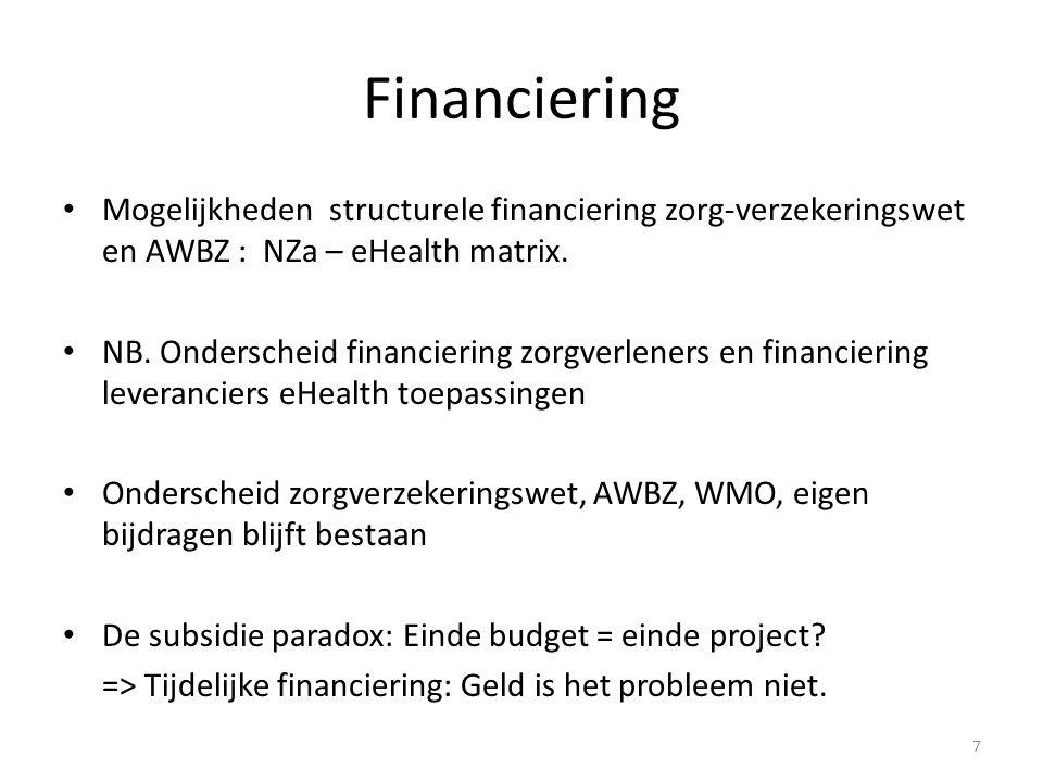 Financiering Mogelijkheden structurele financiering zorg-verzekeringswet en AWBZ : NZa – eHealth matrix. NB. Onderscheid financiering zorgverleners en