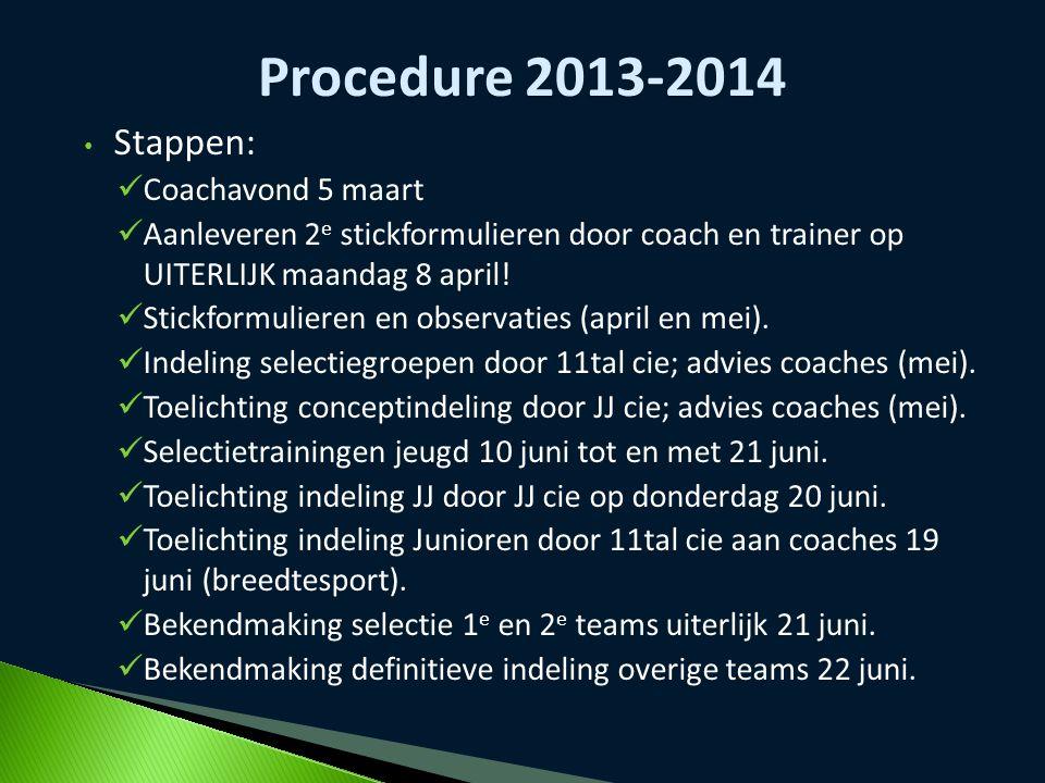 Stappen: Coachavond 5 maart Aanleveren 2 e stickformulieren door coach en trainer op UITERLIJK maandag 8 april! Stickformulieren en observaties (april