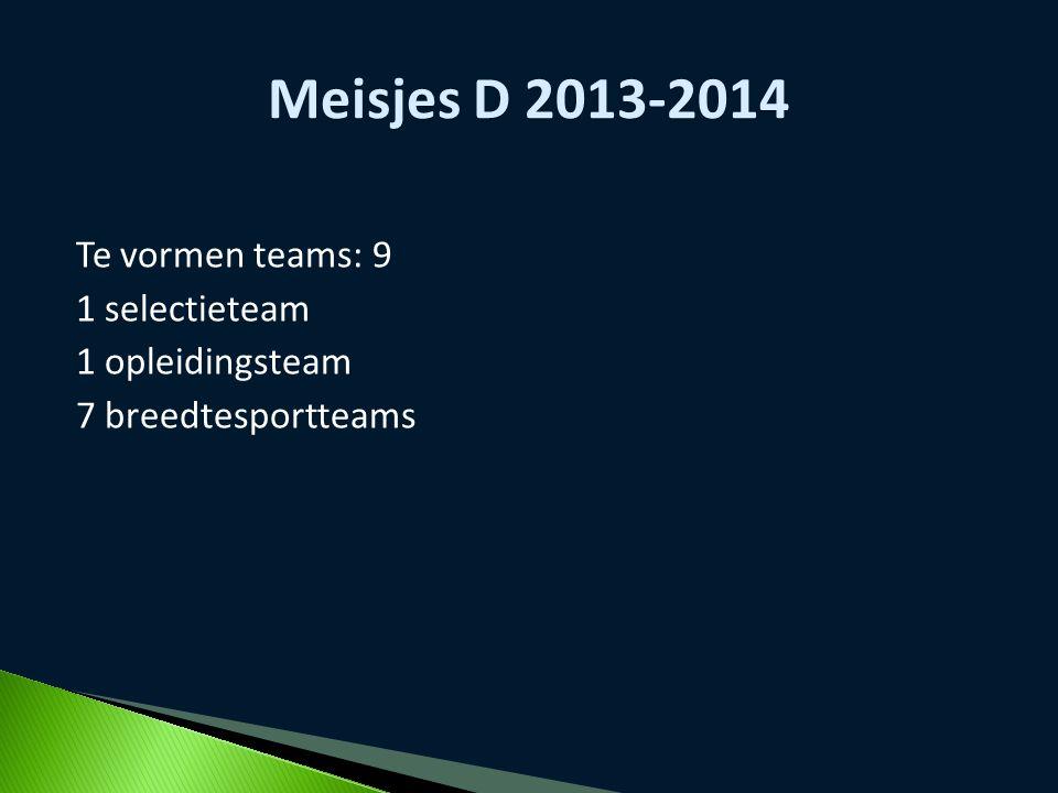 Te vormen teams: 9 1 selectieteam 1 opleidingsteam 7 breedtesportteams Meisjes D 2013-2014