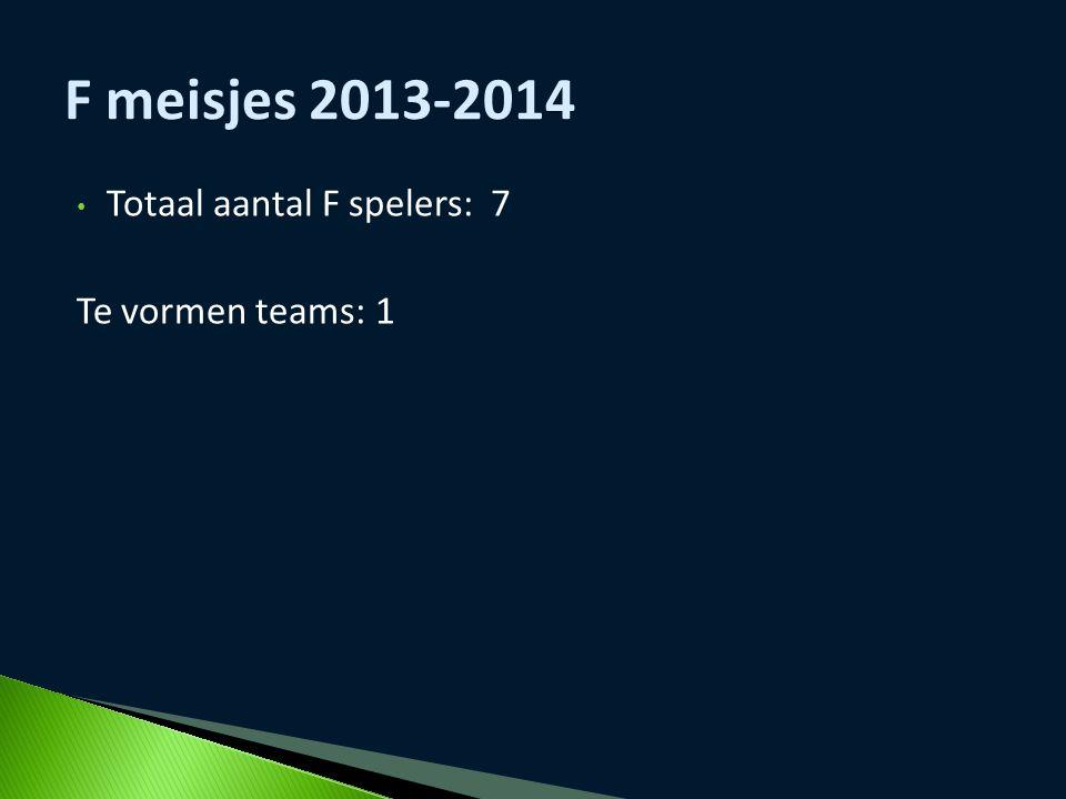 Totaal aantal F spelers:7 Te vormen teams: 1 F meisjes 2013-2014