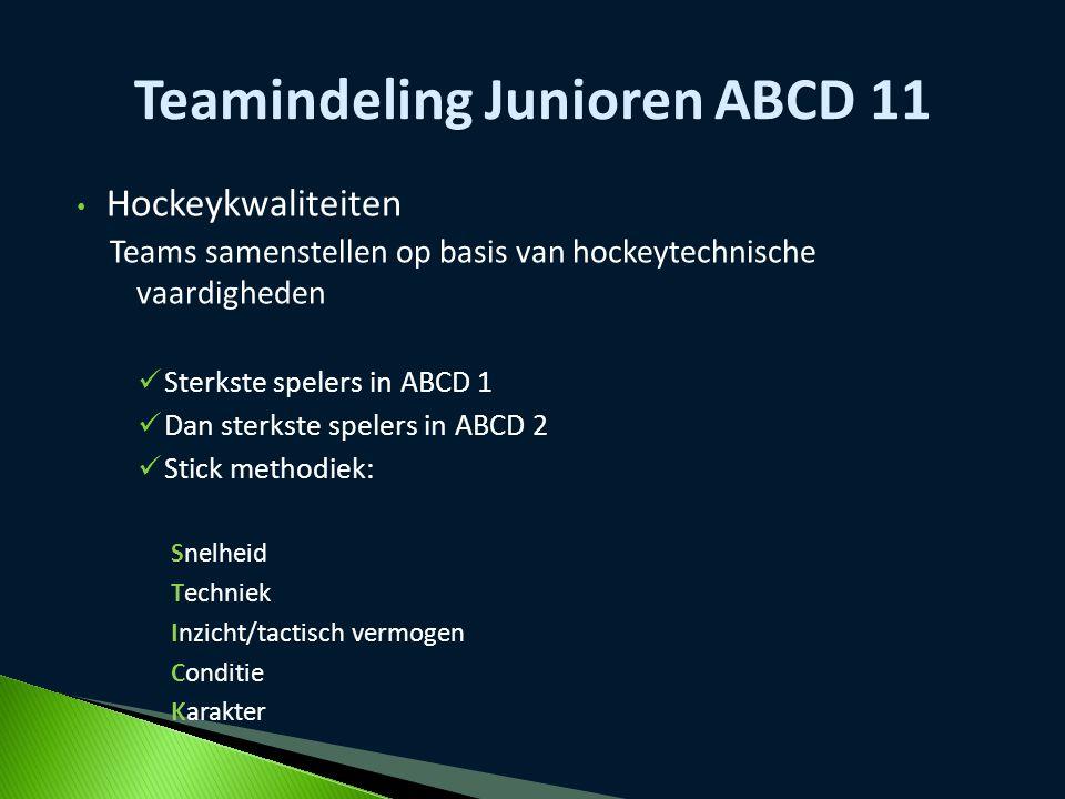 Hockeykwaliteiten Teams samenstellen op basis van hockeytechnische vaardigheden Sterkste spelers in ABCD 1 Dan sterkste spelers in ABCD 2 Stick method