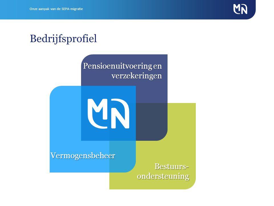 MN werkt voor… 4 Onze aanpak van de SEPA-migratie