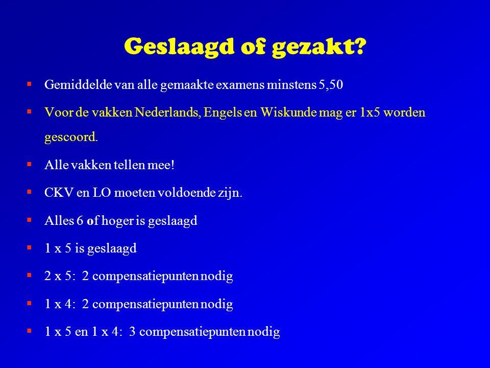Geslaagd of gezakt?  Gemiddelde van alle gemaakte examens minstens 5,50  Voor de vakken Nederlands, Engels en Wiskunde mag er 1x5 worden gescoord. 