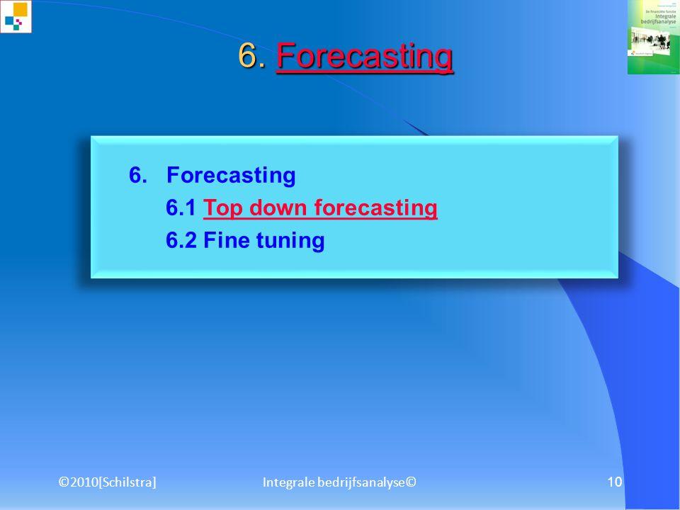 ©2010[Schilstra]Integrale bedrijfsanalyse© 9 5. GroeimanagementGroeimanagement 5.1 GroeirichtingenGroeirichtingen 5.2 GroeivormenGroeivormen 5.3 Groei