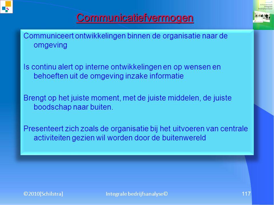 Integrale bedrijfsanalyse©116 Communiceren Communiceert intern Presenteert ideeën en feiten en maakt hierbij gebruik van diverse middelen Stelt ideeën