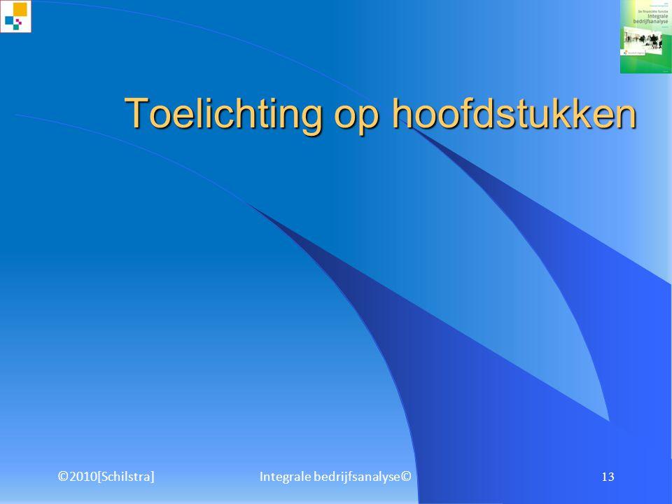 ©2010[Schilstra]Integrale bedrijfsanalyse© 12 8.