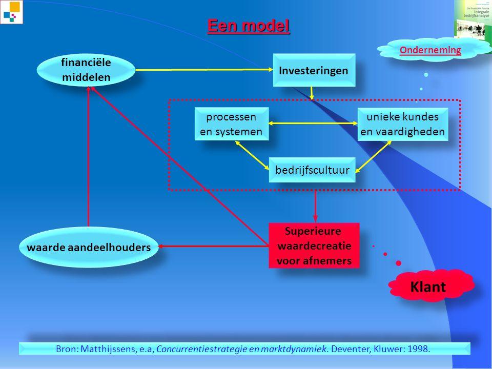 Integrale bedrijfsanalyse©20 Organisatie-audit strategie systemen structuur management cultuur personeel Het 7S-raamwerk waarden ©2010[Schilstra]