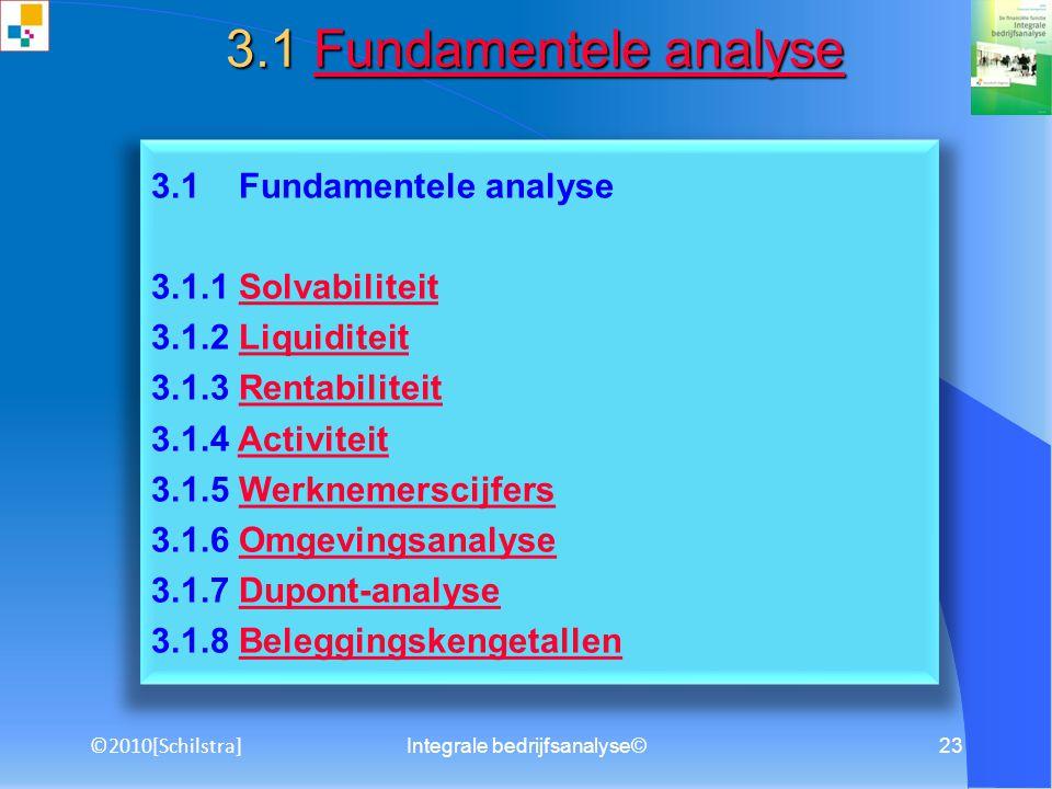 Integrale bedrijfsanalyse©22 De concurrentiecyclus De concurrentiecyclus organisatie onzekerheid innovatie organisatie onzekerheid innovatie Meerwaard