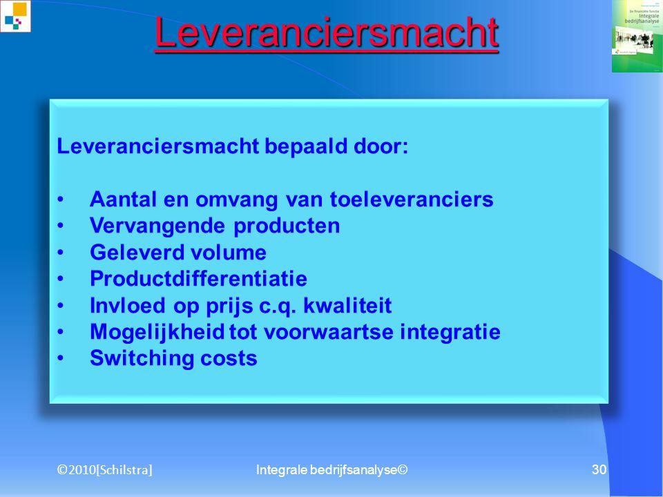 Integrale bedrijfsanalyse©29 Potentiële concurrentie wordt bepaald door: Dreiging van nieuwe toetreders Substitutiemogelijkheden ©2010[Schilstra]