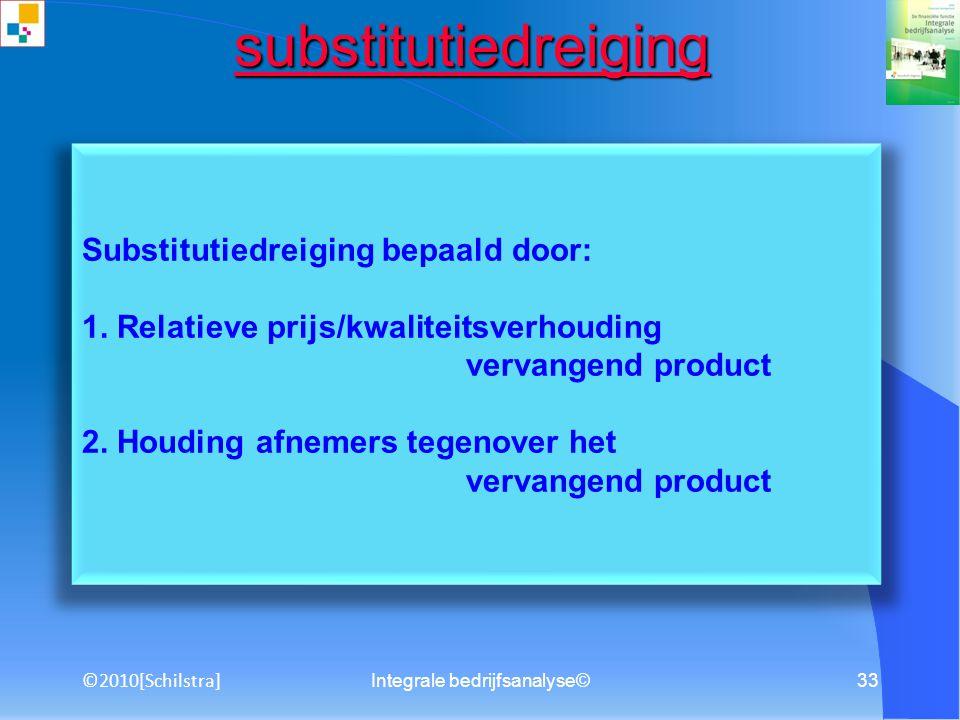 Integrale bedrijfsanalyse©32 Dreiging nieuwe toetreders Dreiging nieuwe toetreders Dreiging nieuwe toetreders bepaald door: Vereiste schaalgrootte Ste