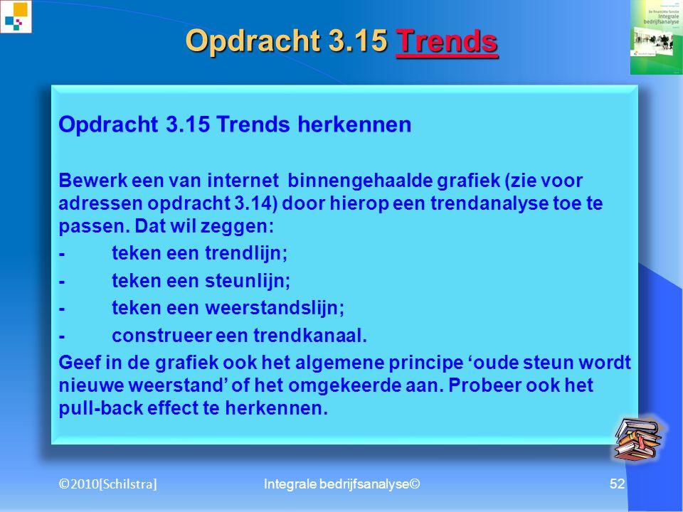 Integrale bedrijfsanalyse©51 Opdracht 3.14 Charts voor technische analyseCharts Haal via internet grafieken binnen in WORD die het verloop van de beur