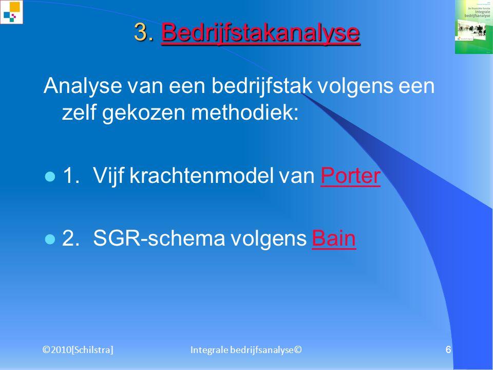 ©2010[Schilstra]Integrale bedrijfsanalyse© 5 Profiel van de onderneming Profiel van de onderneming Opdracht 1.1 Profiel van de onderneming Geef inzicht in het profiel van de onderneming.