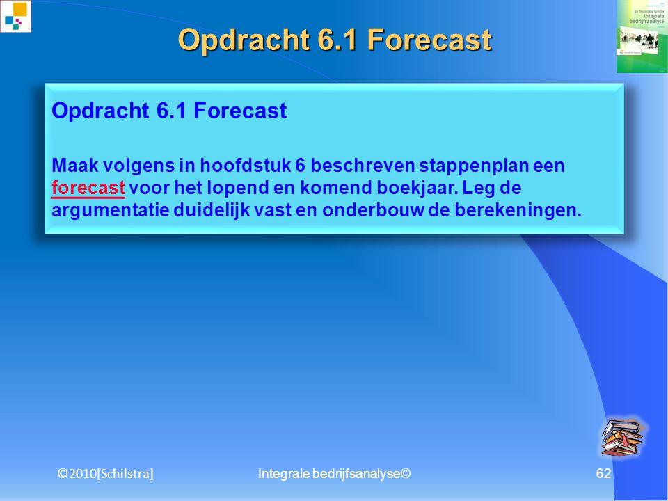 Integrale bedrijfsanalyse©61 Opdracht 5.1 Groeimanagement Geef aan op welke wijze de onderneming vorm geeft aan het groeimanagement.