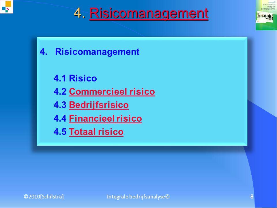 ©2010[Schilstra]Integrale bedrijfsanalyse© 7 Hoofdstuk 3. Interne analyse 3.1 Fundamentele analyseFundamentele analyse 3.2 Omzet- en winstanalyseOmzet