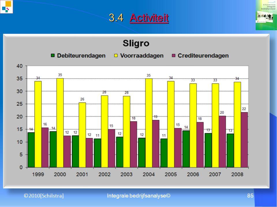 Integrale bedrijfsanalyse©84 3.14 Chart reading Chart readingChart reading