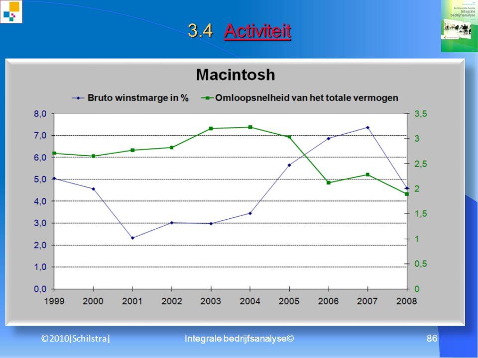 ©2010[Schilstra] Integrale bedrijfsanalyse©85 3.4 Activiteit Activiteit