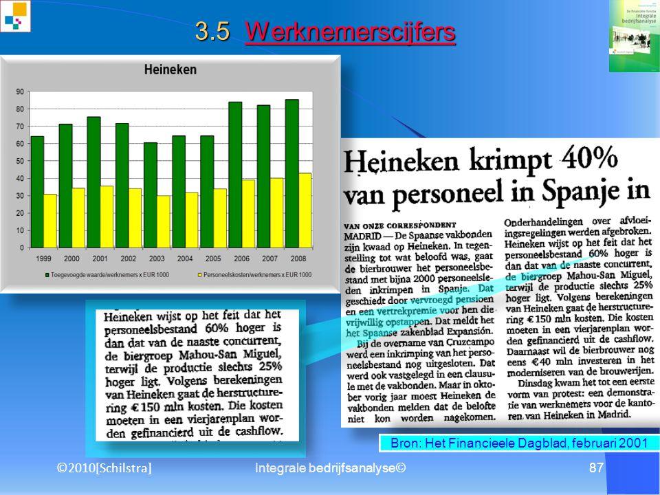 Integrale bedrijfsanalyse©86 ©2010[Schilstra] 3.4 Activiteit Activiteit