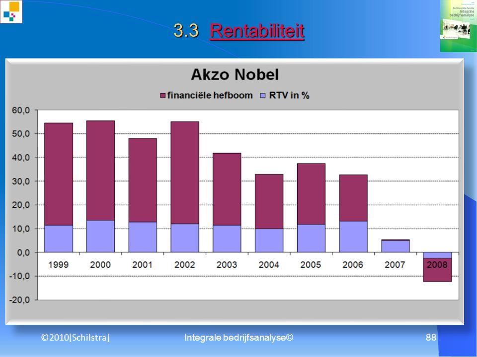 Integrale bedrijfsanalyse©87 3.5 Werknemerscijfers Werknemerscijfers Bron: Het Financieele Dagblad, februari 2001 ©2010[Schilstra]