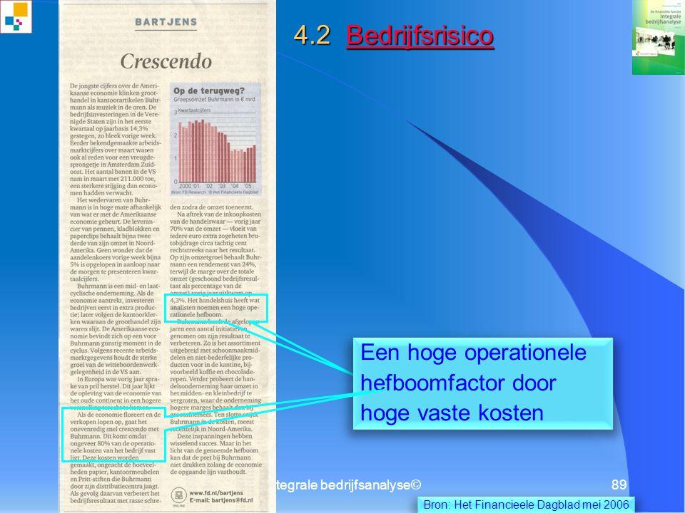 Integrale bedrijfsanalyse©88 3.3 Rentabiliteit Rentabiliteit ©2010[Schilstra]