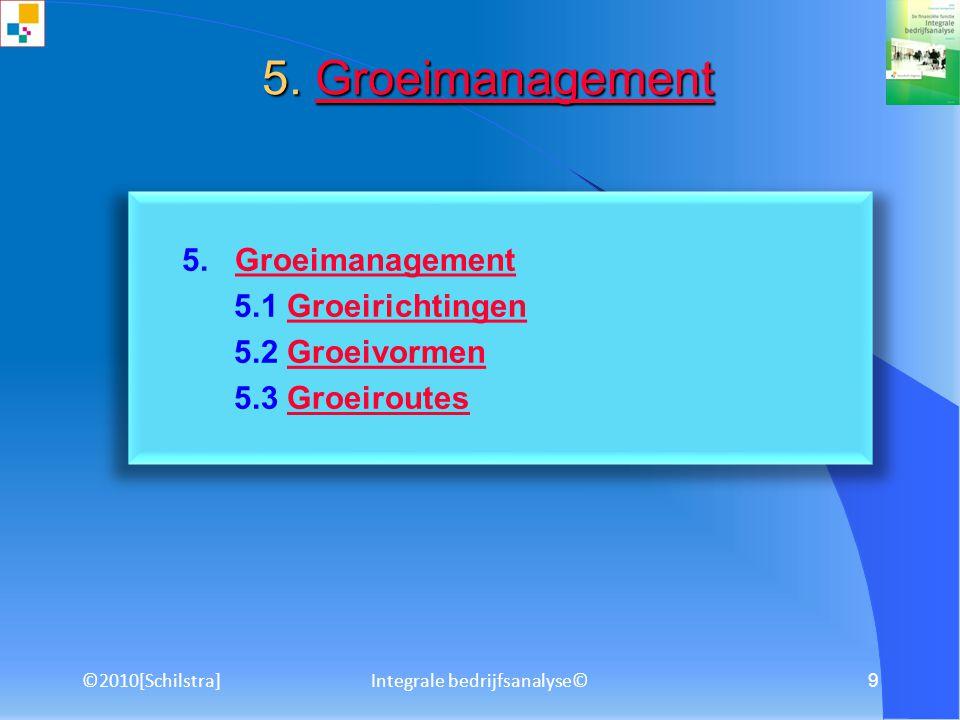 ©2010[Schilstra]Integrale bedrijfsanalyse© 8 4. Risicomanagement 4.1 Risico 4.2 Commercieel risicoCommercieel risico 4.3 BedrijfsrisicoBedrijfsrisico