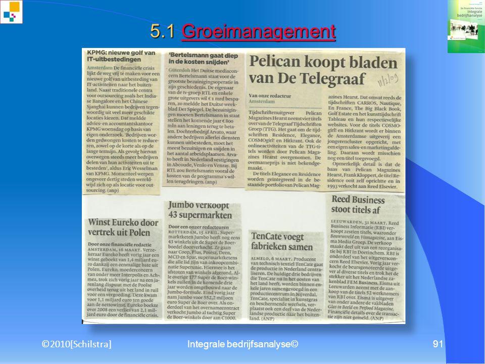 ©2010[Schilstra] Integrale bedrijfsanalyse©90 4.3 Financieel risico Financieel risicoFinancieel risico