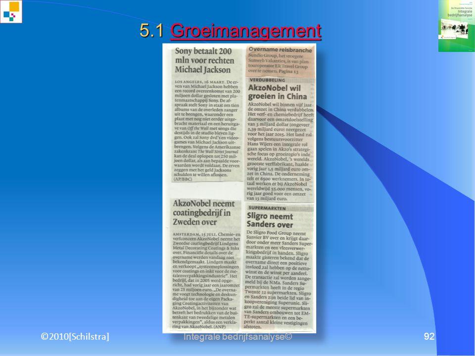 Integrale bedrijfsanalyse©91 5.1 Groeimanagement Groeimanagement ©2010[Schilstra]