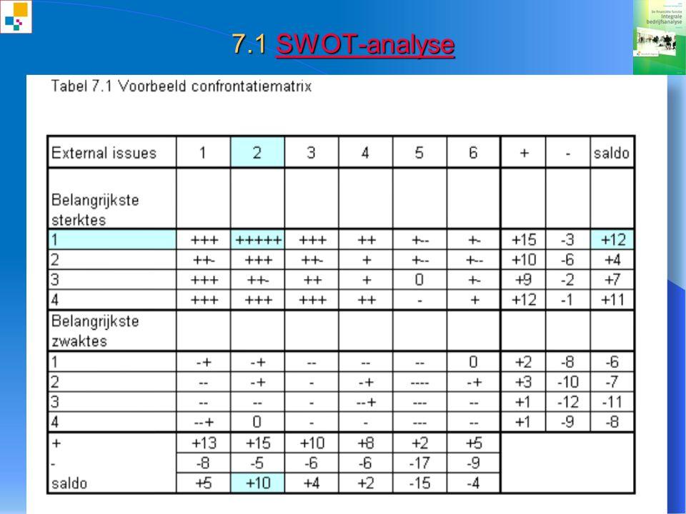 ©2010[Schilstra] Integrale bedrijfsanalyse©96 6.1 Forecasting Forecasting