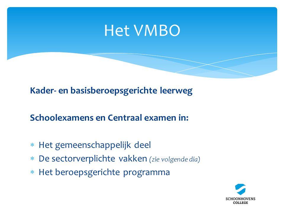 Het VMBO Kader- en basisberoepsgerichte leerweg Schoolexamens en Centraal examen in:  Het gemeenschappelijk deel  De sectorverplichte vakken (zie vo