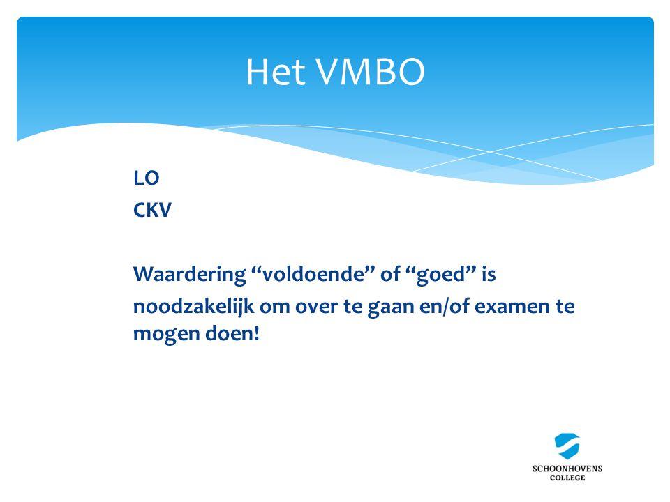"""Het VMBO LO CKV Waardering """"voldoende"""" of """"goed"""" is noodzakelijk om over te gaan en/of examen te mogen doen!"""
