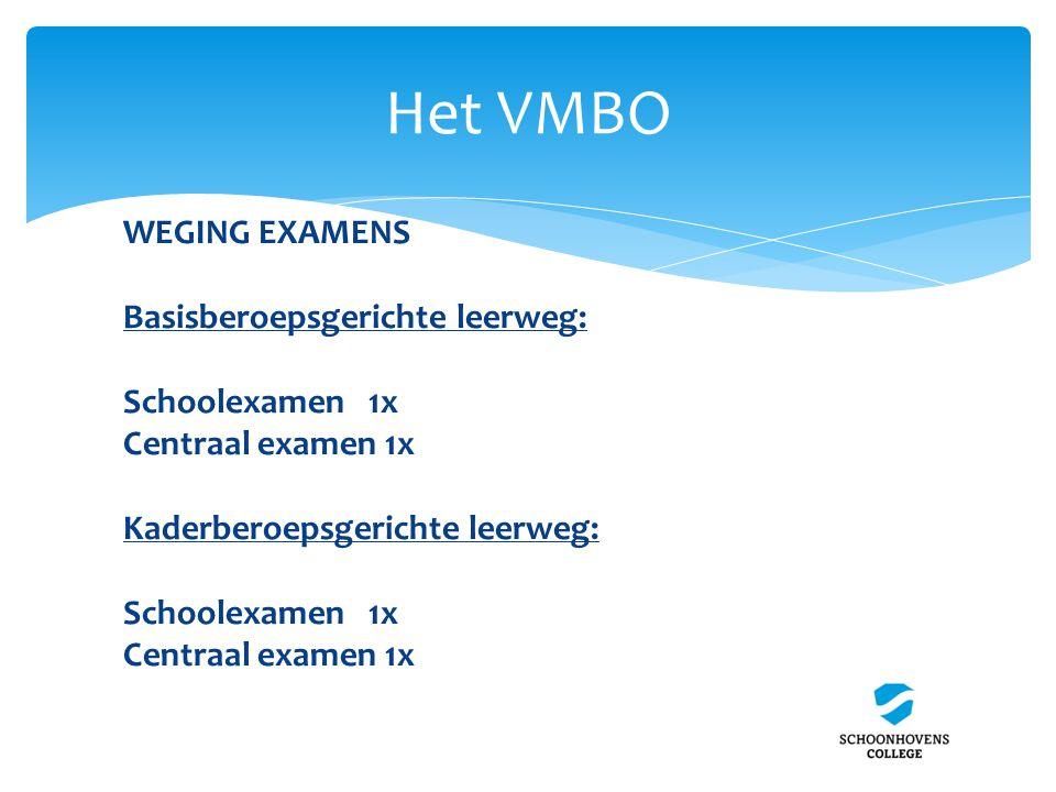 Het VMBO WEGING EXAMENS Basisberoepsgerichte leerweg: Schoolexamen 1x Centraal examen 1x Kaderberoepsgerichte leerweg: Schoolexamen 1x Centraal examen