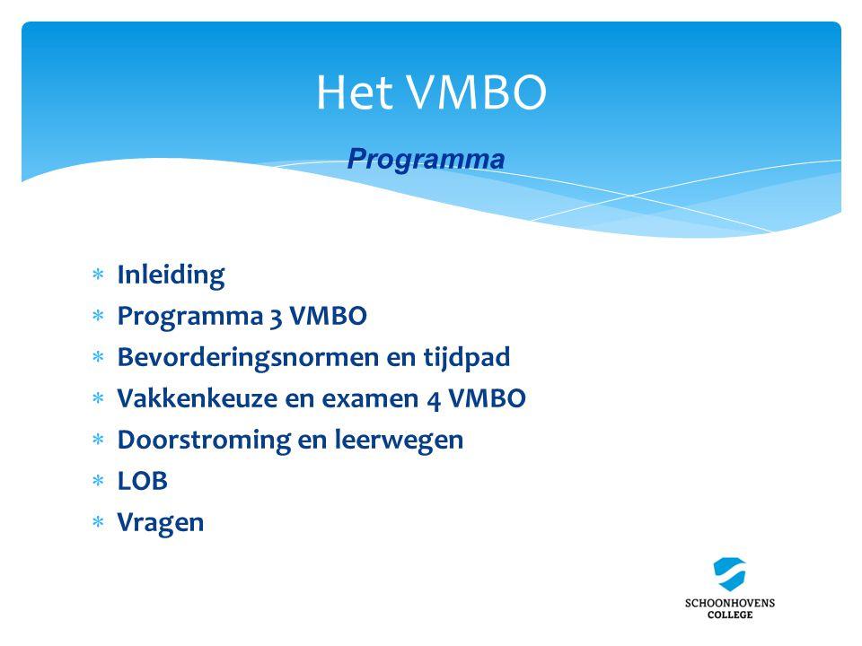 Het VMBO  Inleiding  Programma 3 VMBO  Bevorderingsnormen en tijdpad  Vakkenkeuze en examen 4 VMBO  Doorstroming en leerwegen  LOB  Vragen Prog