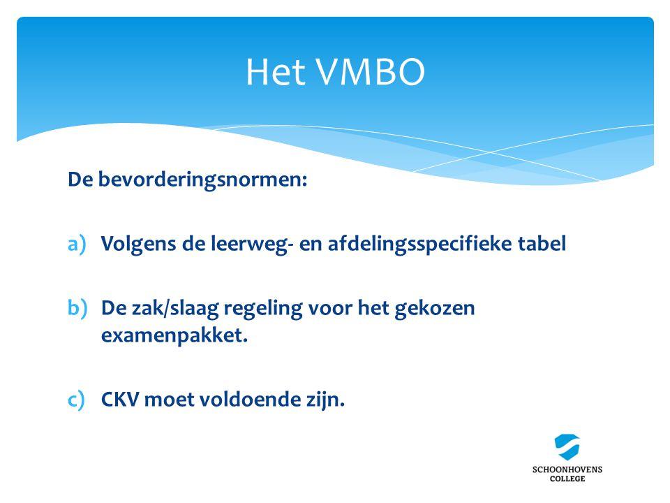 Het VMBO De bevorderingsnormen: a)Volgens de leerweg- en afdelingsspecifieke tabel b)De zak/slaag regeling voor het gekozen examenpakket. c)CKV moet v